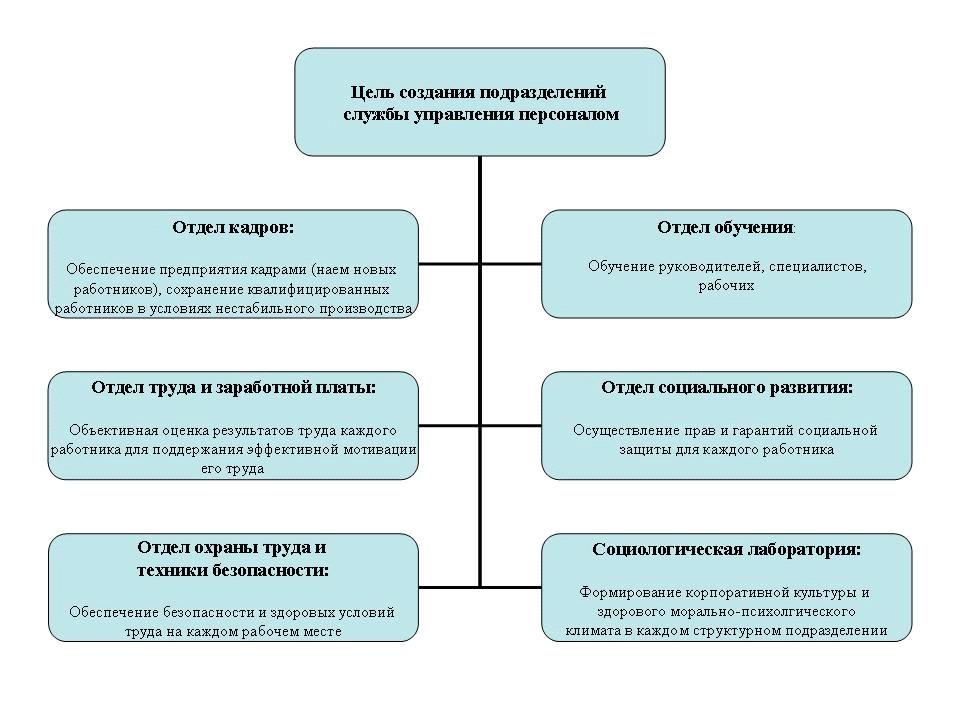 Российская девушка модель управления персоналом курсовая работа работа в вебчате дальнереченск